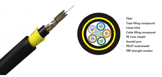 ADSS-Cable-Fiber-Optical-Cable
